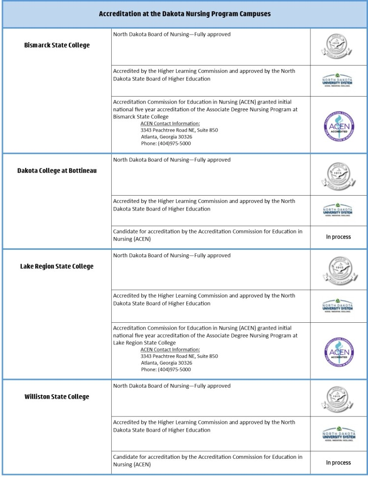 DNP Accreditation 2016 Full Page